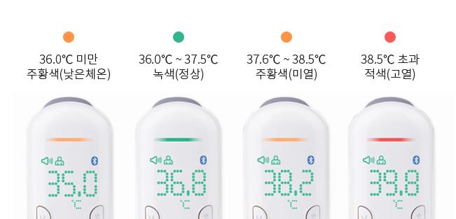 측정된 체온 색상 표시